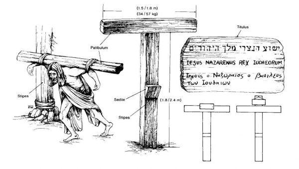 Alcuni-aspetti-storici-della-crocifissione-romana